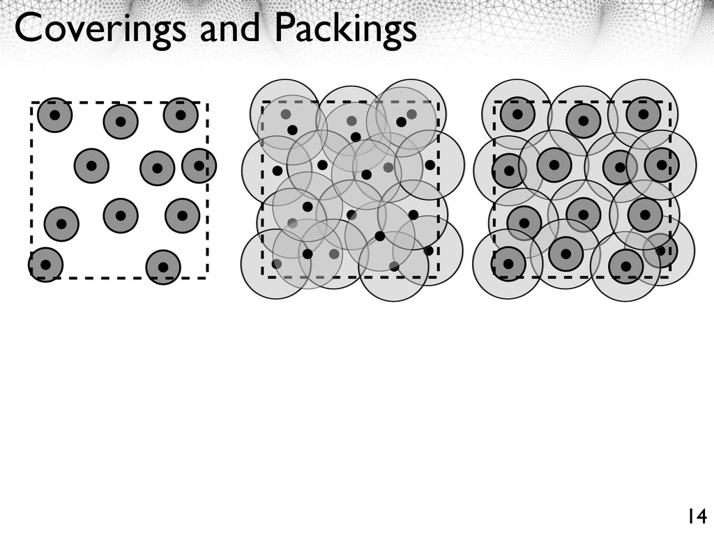 Coverings and Packings 14