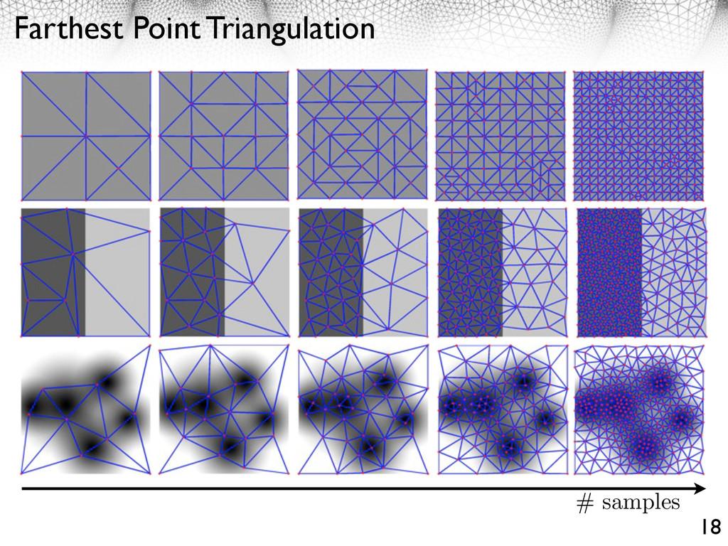Farthest Point Triangulation 18 # samples