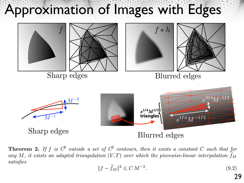 Approximation of Images with Edges 29 For a geo...