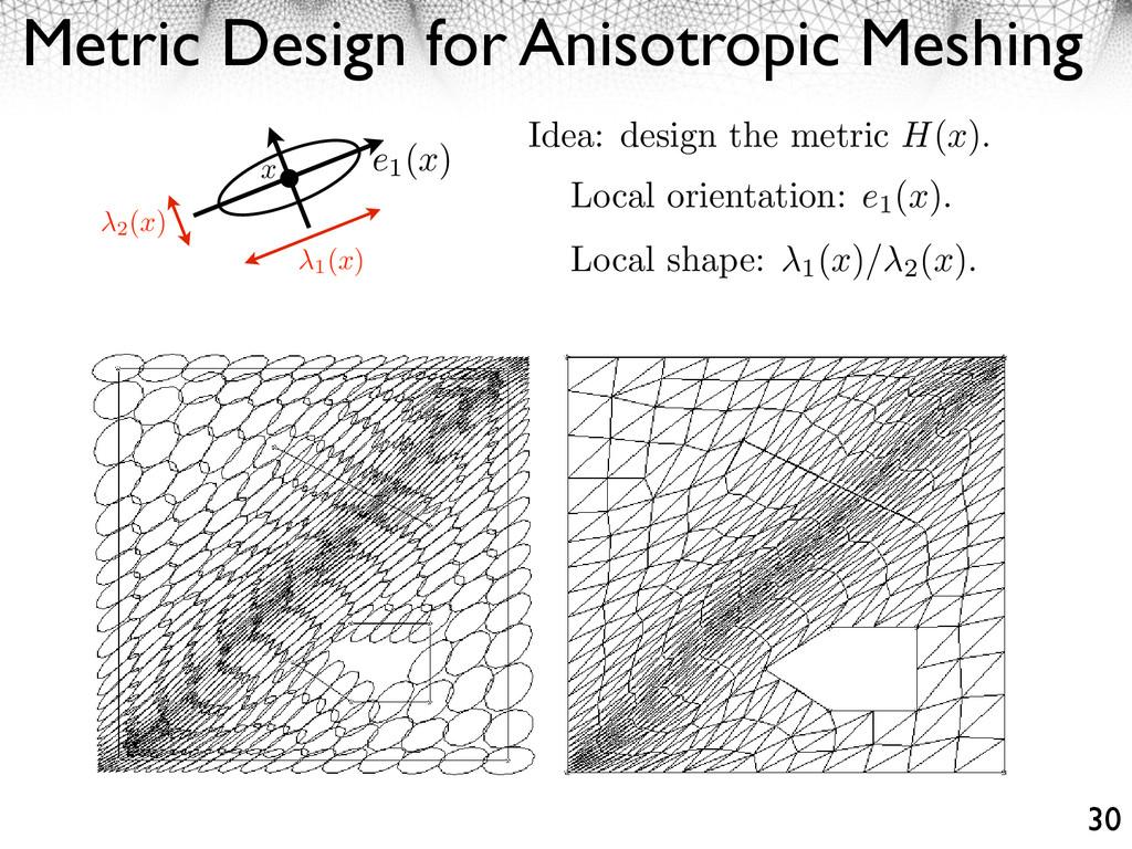 Metric Design for Anisotropic Meshing 30 Bossen...