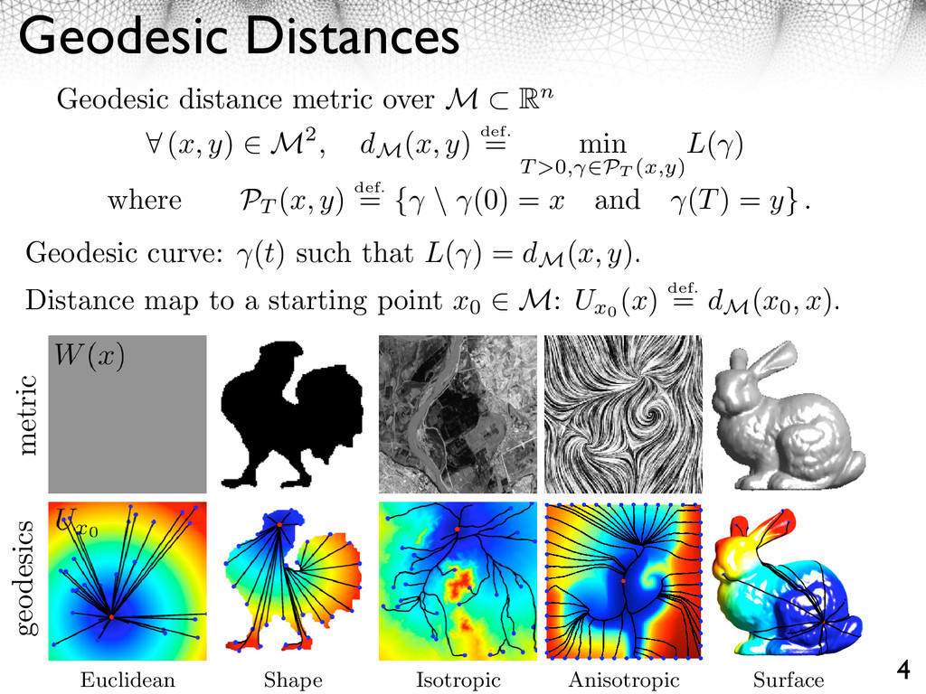 Geodesic Distances 4 Geodesic distance metric o...