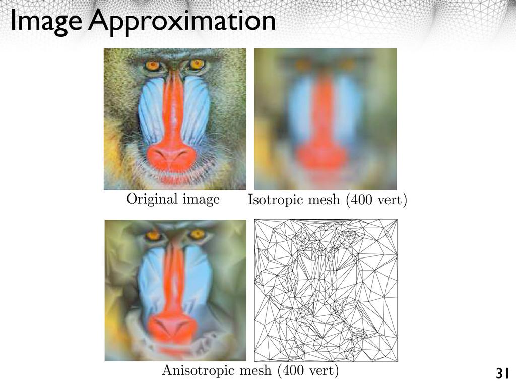 Image Approximation 31 Garland & Heckbert, Appr...