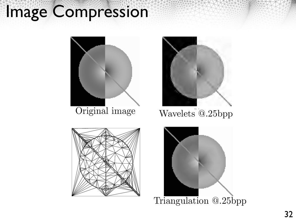 Image Compression 32 16 L. Demaret, N. Dyn, M.S...