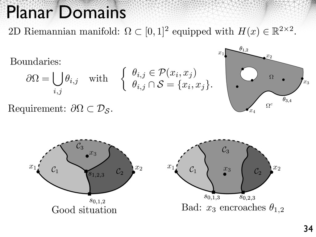 Planar Domains 34 This section, shows how sever...