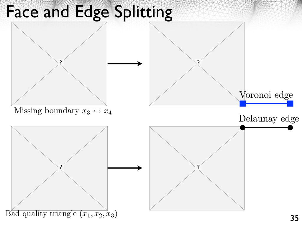 Face and Edge Splitting 35 Voronoi edge Delauna...