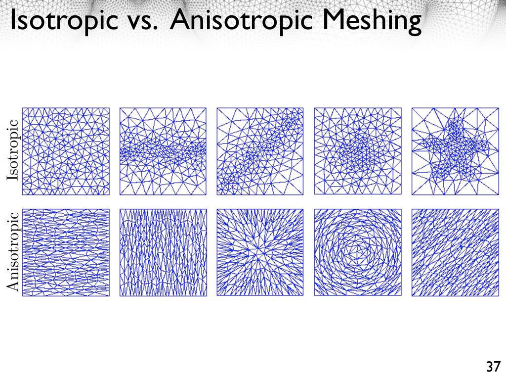 Isotropic vs. Anisotropic Meshing 37 Isotropic ...