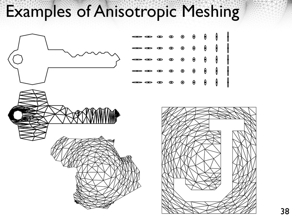 Examples of Anisotropic Meshing 38 M, Given pol...