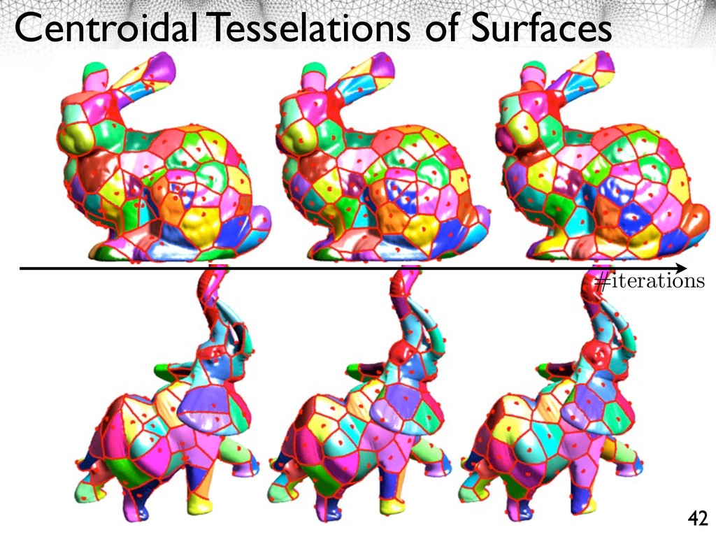 Centroidal Tesselations of Surfaces 42 #iterati...