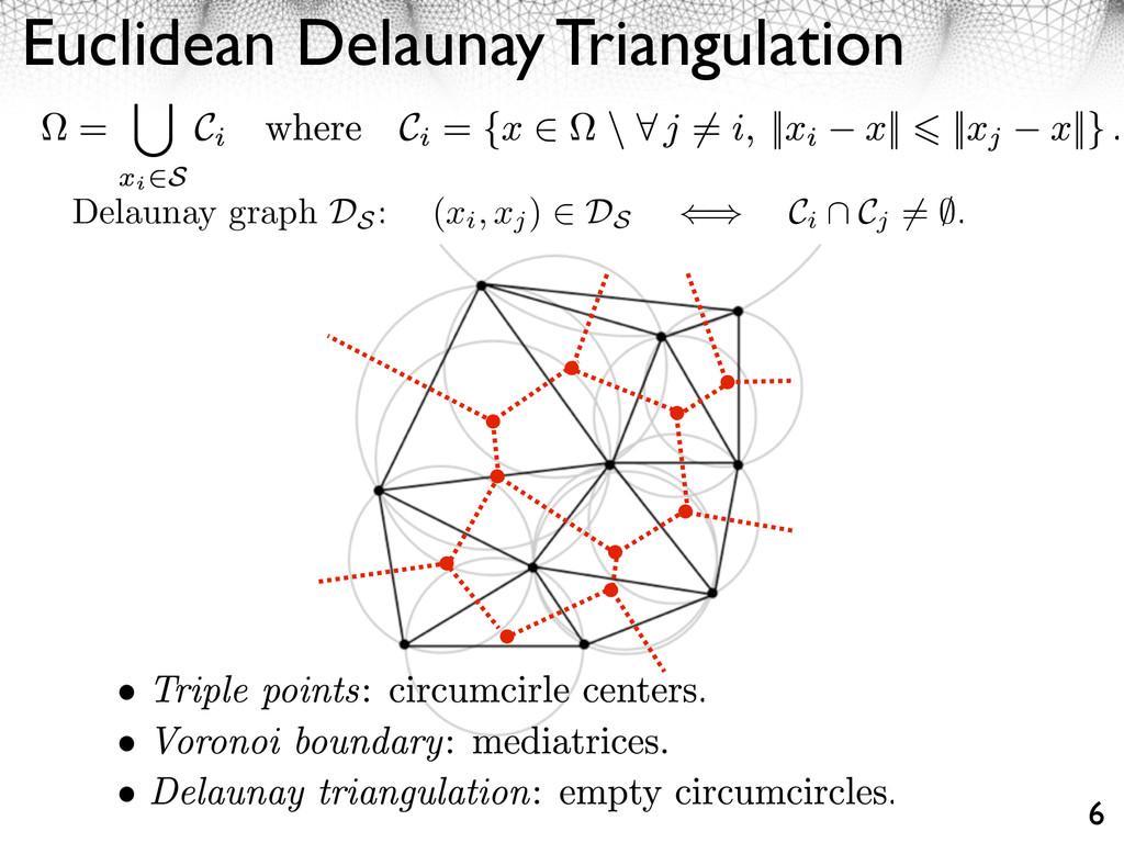 Euclidean Delaunay Triangulation 6 Delaunay gra...