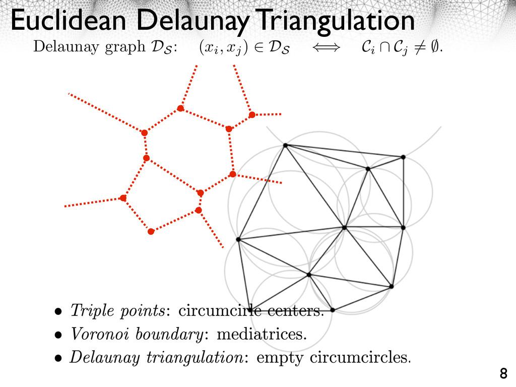 Euclidean Delaunay Triangulation 8 Delaunay gra...