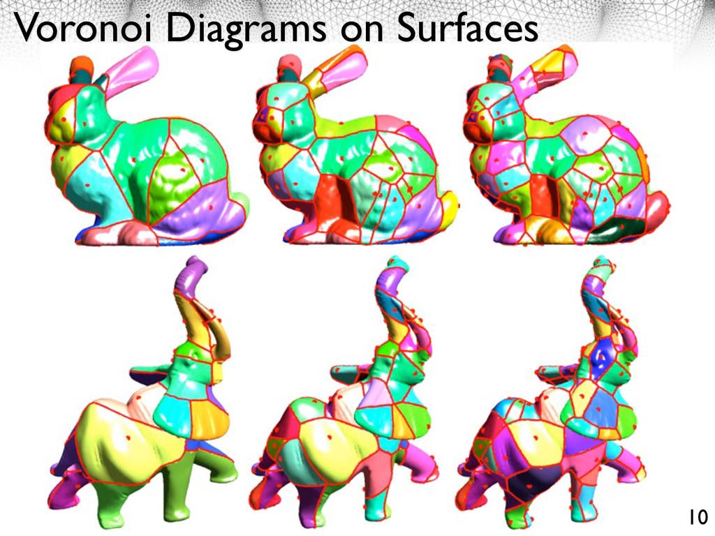 Voronoi Diagrams on Surfaces 10