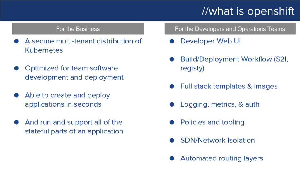 //what is openshift ● A secure multi-tenant dis...