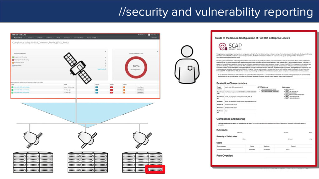 //security and vulnerability reporting