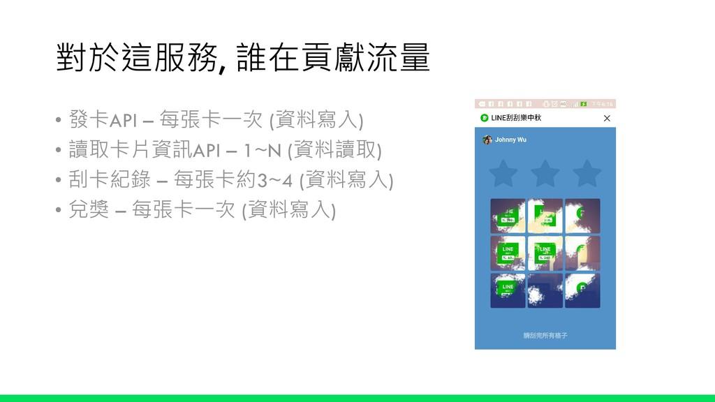 對於這服務, 誰在貢獻流量 • 發卡API – 每張卡一次 (資料寫入) • 讀取卡片資訊AP...