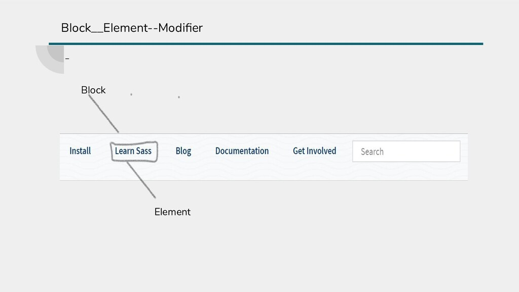 - Block__Element--Modifier Block Element