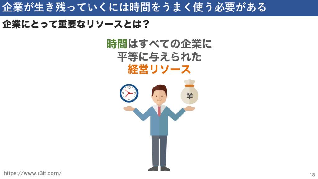 https://www.r3it.com/ اۀʹͱͬͯॏཁͳϦιʔεͱʁ  企業が⽣き...