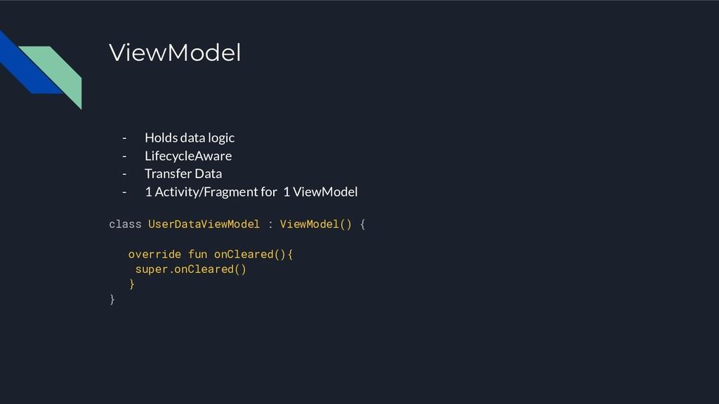 ViewModel - Holds data logic - LifecycleAware -...