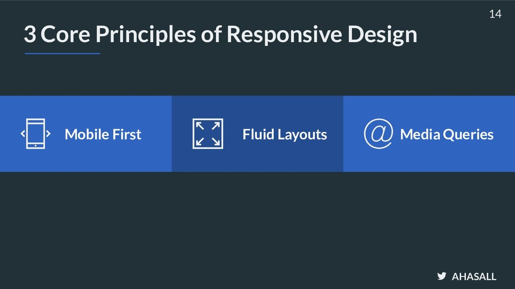 AHASALL 3 Core Principles of Responsive Design ...