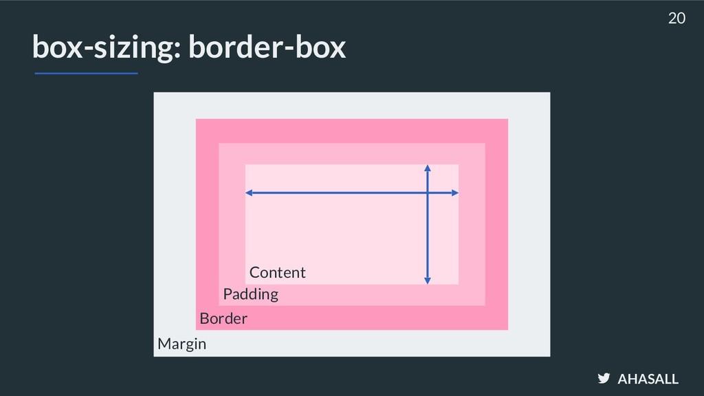 AHASALL box-sizing: border-box 20 Margin Border...
