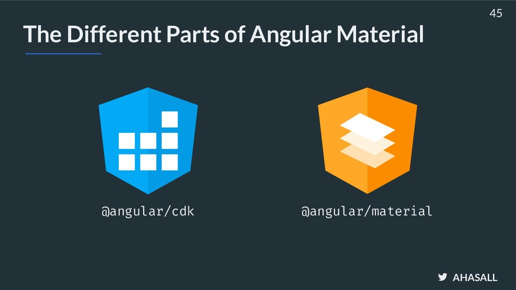 AHASALL The Different Parts of Angular Material...