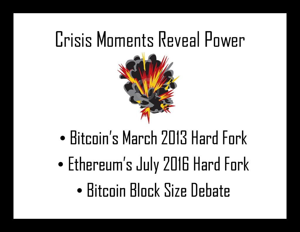 Crisis Moments Reveal Power • Bitcoin's March 2...