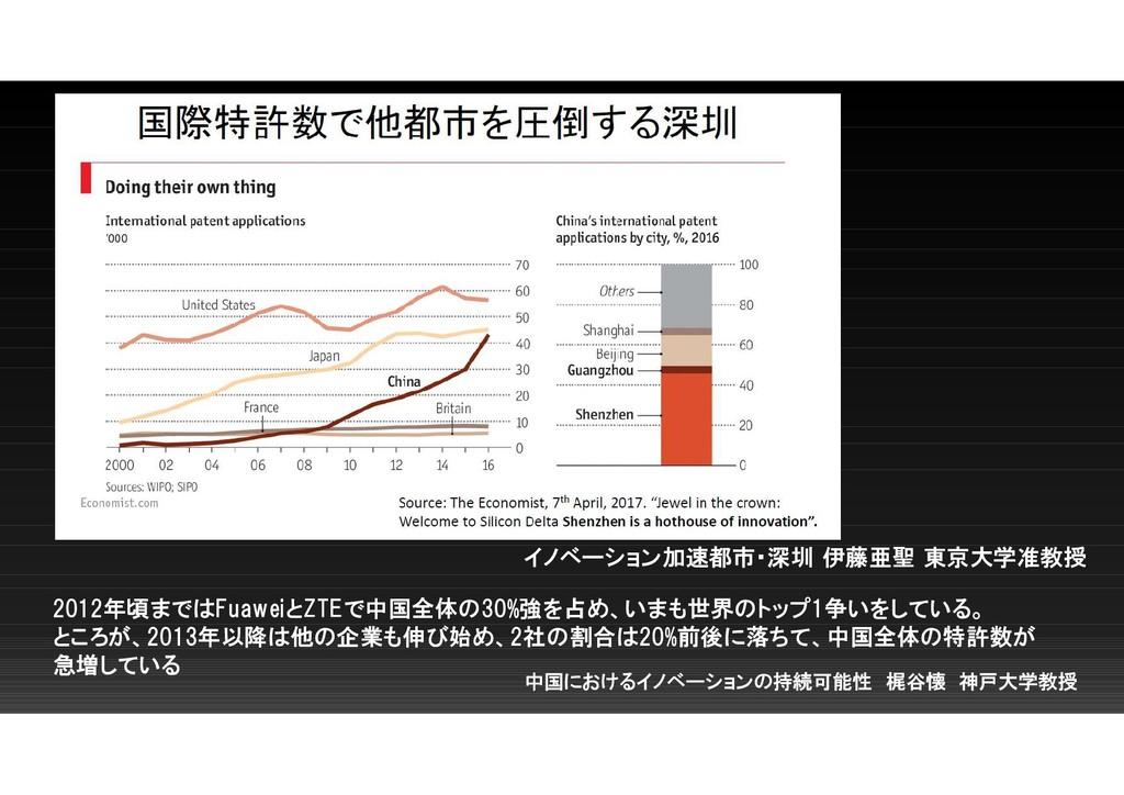 イノベーション加速都市・深圳 伊藤亜聖 東京大学准教授 2012年頃まではFuaweiとZTE...