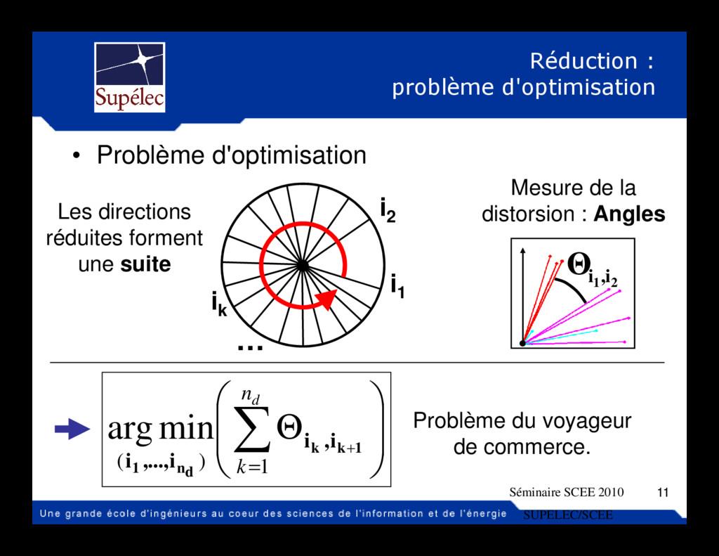 Réduction : problème d'optimisation • Problème ...