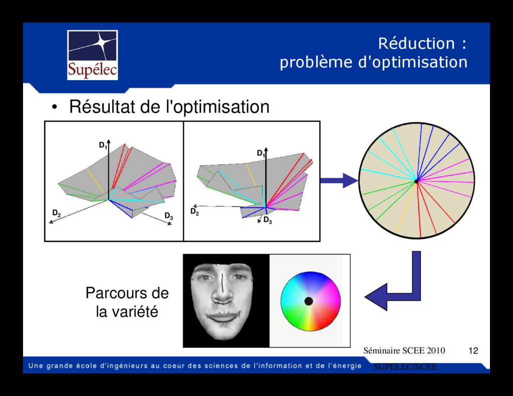 Réduction : problème d'optimisation • Résultat ...