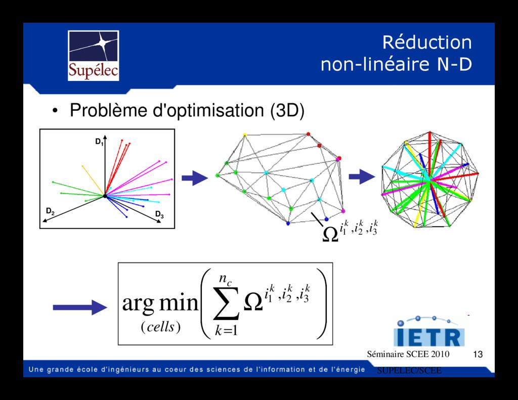 Réduction non-linéaire N-D • Problème d'optimis...