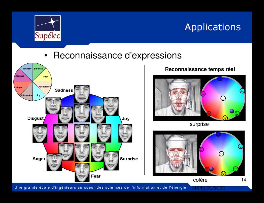 Applications • Reconnaissance d'expressions Rec...