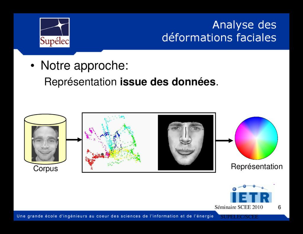 Analyse des déformations faciales • Notre appro...