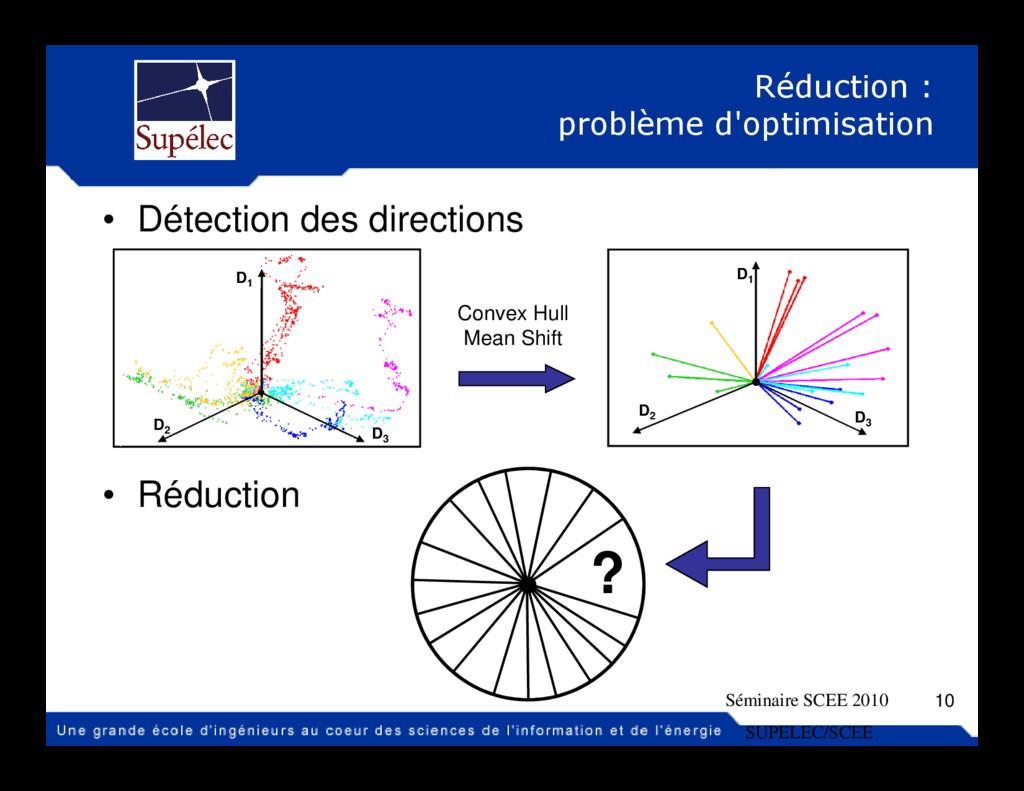 Réduction : problème d'optimisation • Détection...