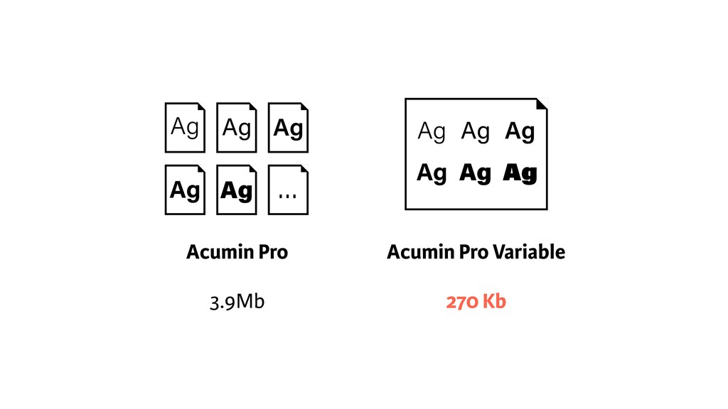 Acumin Pro 3.9Mb Acumin Pro Variable 270 Kb Ag ...