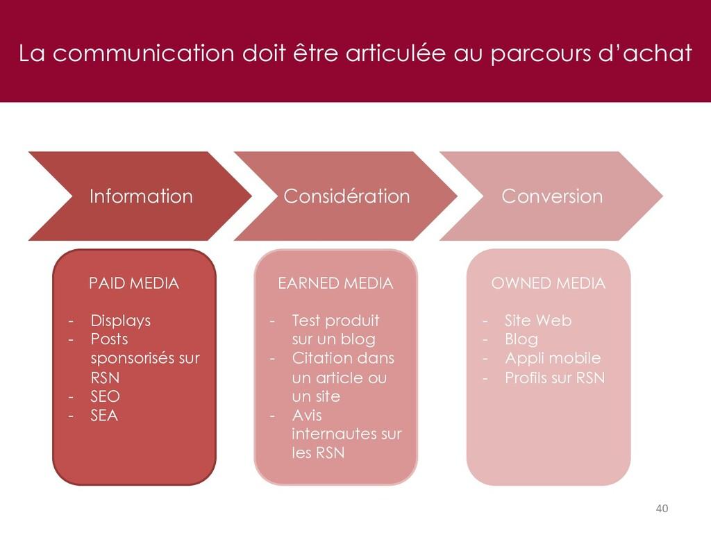 La communication doit être articulée au parcour...
