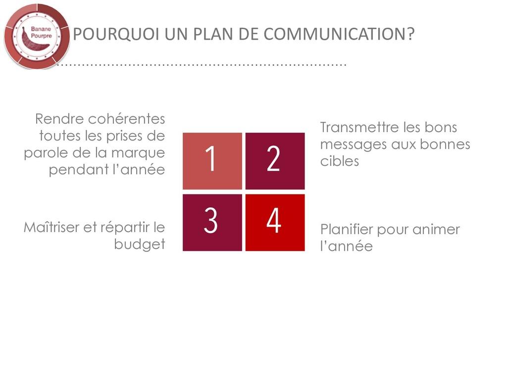 POURQUOI UN PLAN DE COMMUNICATION? 1 3 2 4 Rend...