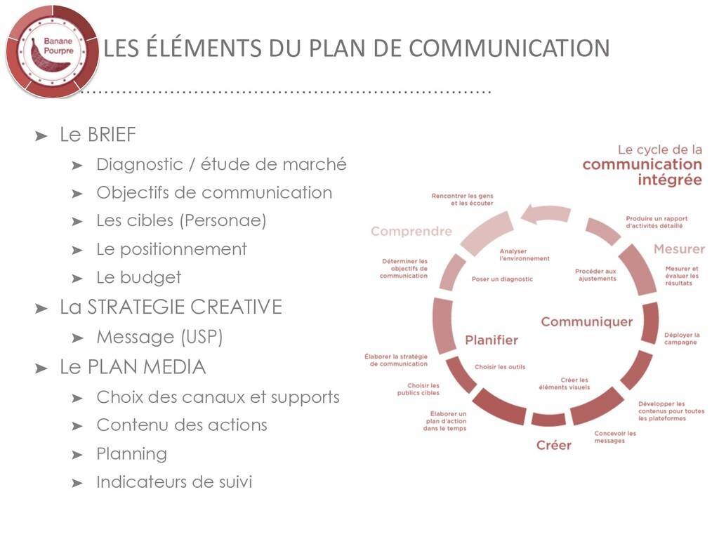 LES ÉLÉMENTS DU PLAN DE COMMUNICATION ➤ Le BRIE...