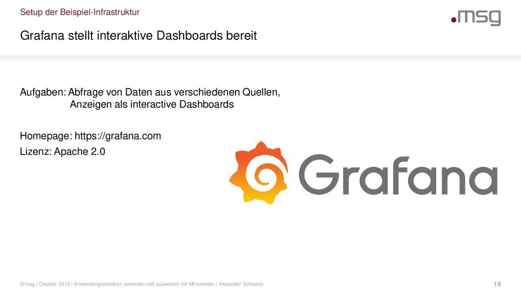 Setup der Beispiel-Infrastruktur Grafana stellt...