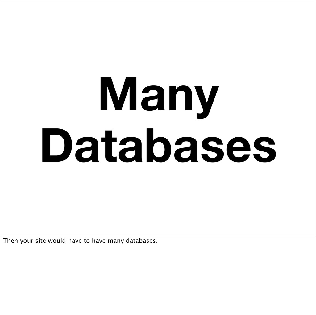 Many Databases Then your site would have to hav...