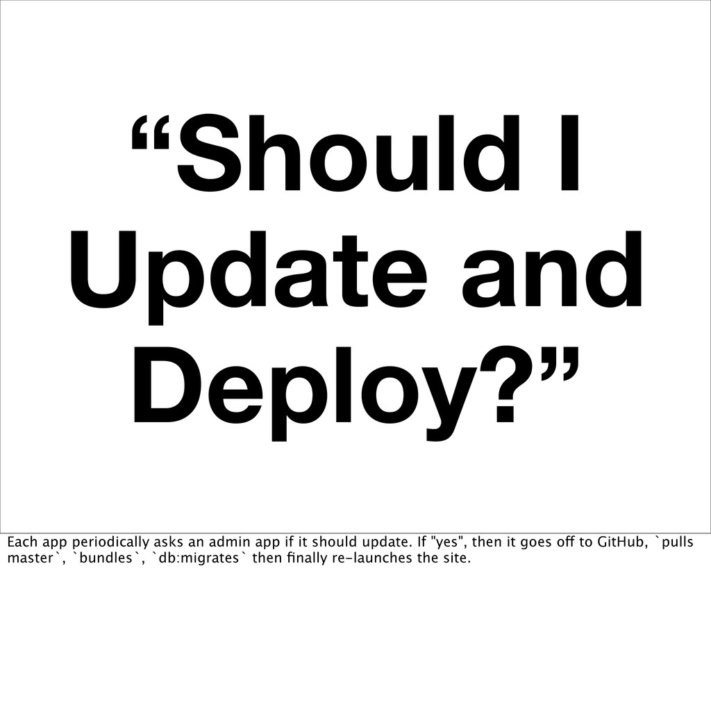 """""""Should I Update and Deploy?"""" Each app periodic..."""