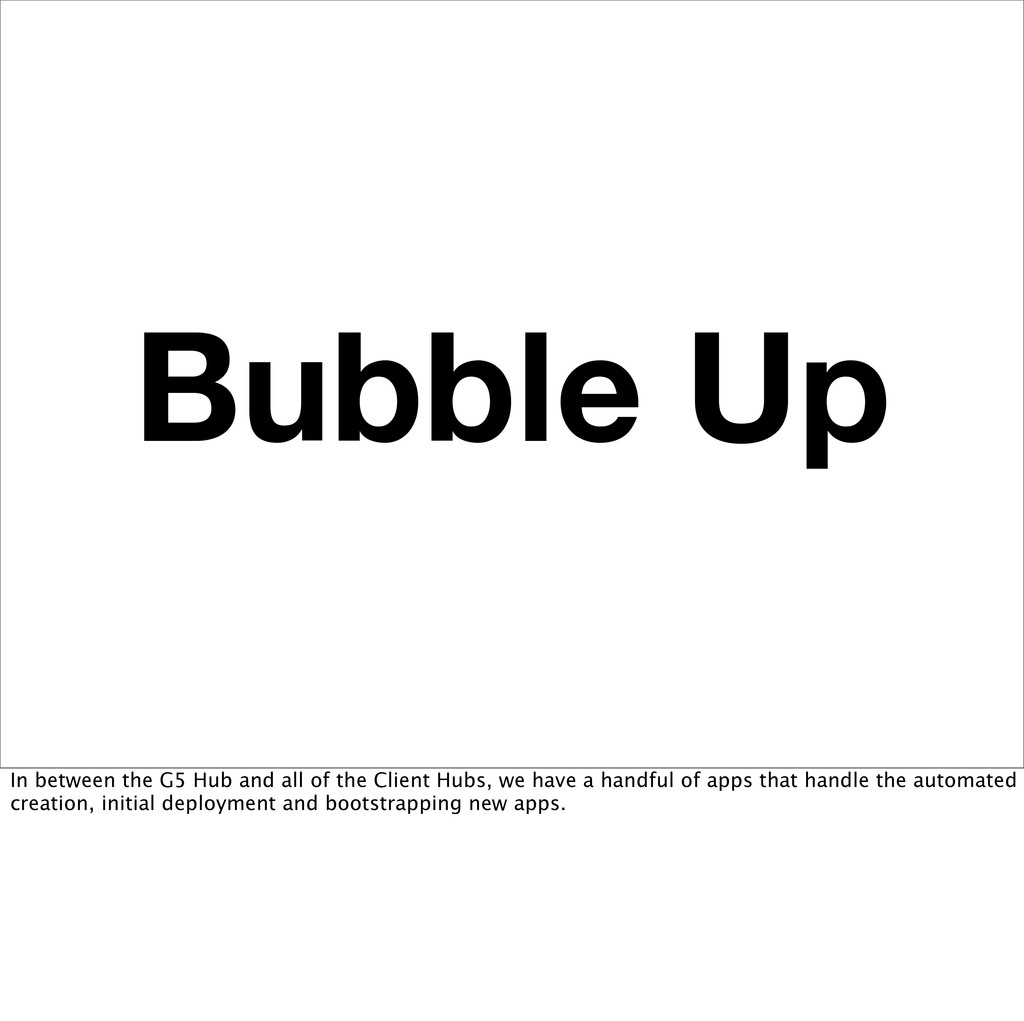 Bubble Up In between the G5 Hub and all of the ...