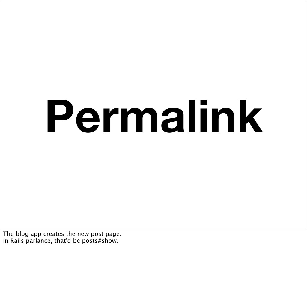 Permalink The blog app creates the new post pag...