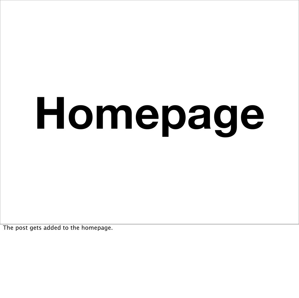 Homepage The post gets added to the homepage.