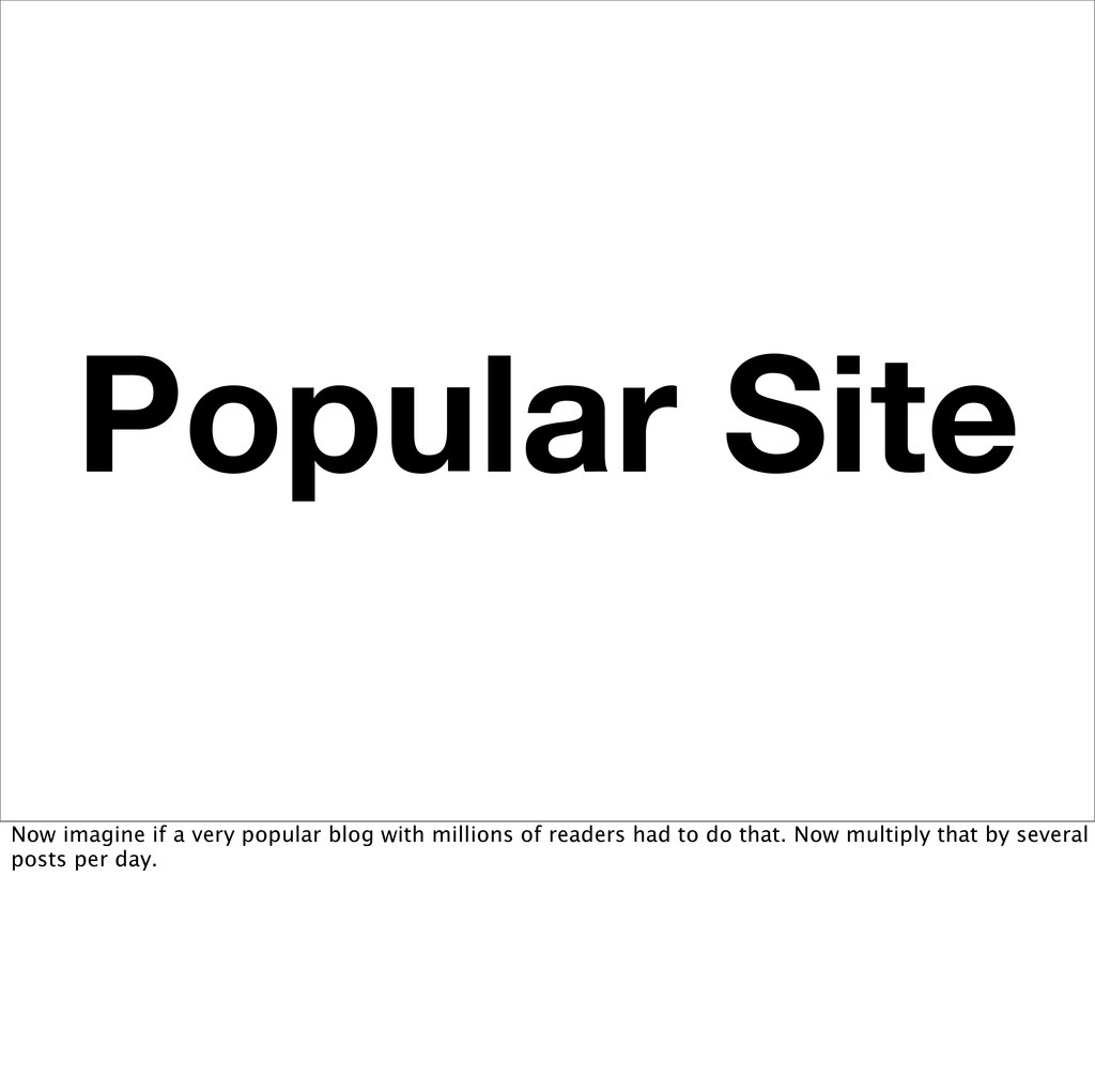 Popular Site Now imagine if a very popular blog...