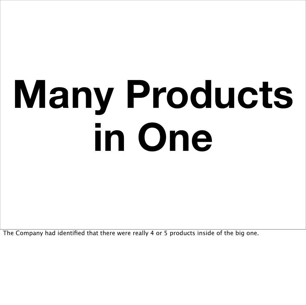 Many Products in One The Company had identified ...