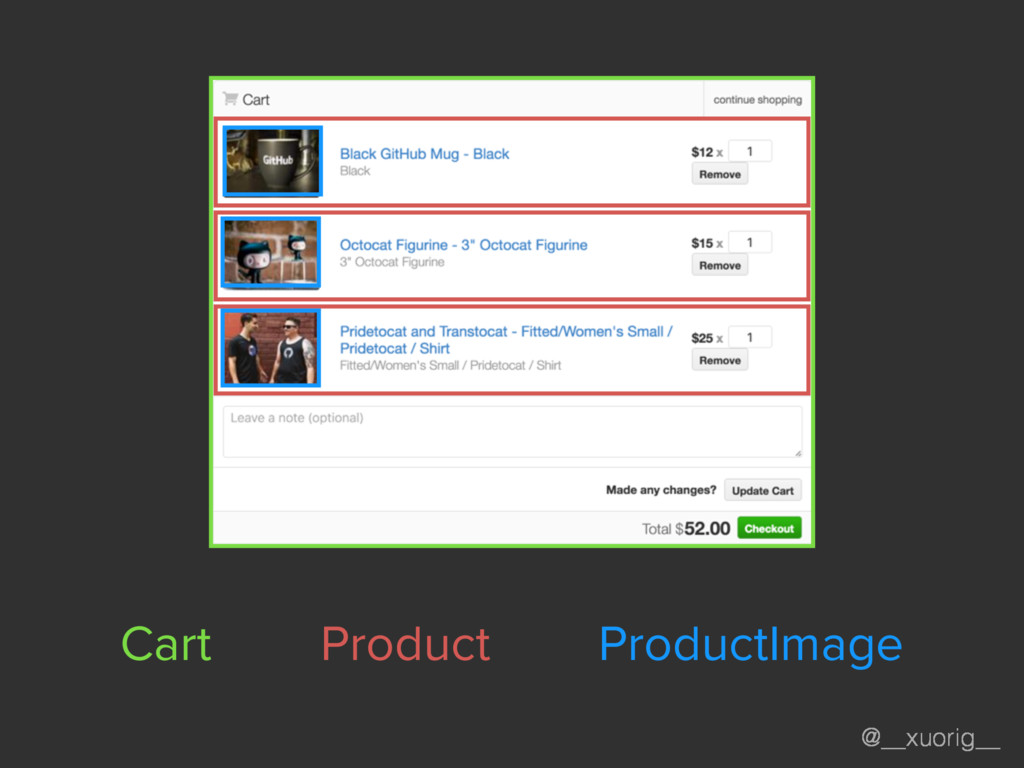 @__xuorig__ Cart Product ProductImage
