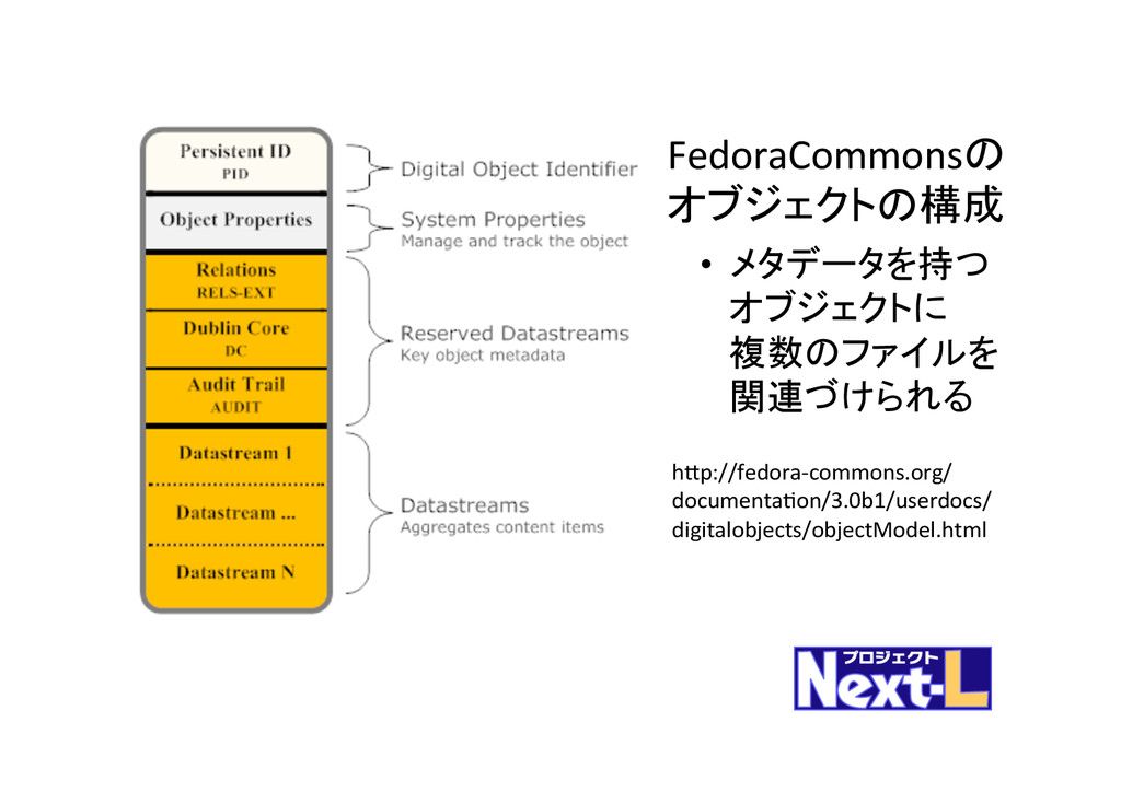 hSp://fedora-‐commons.org/  documentaYon/3....