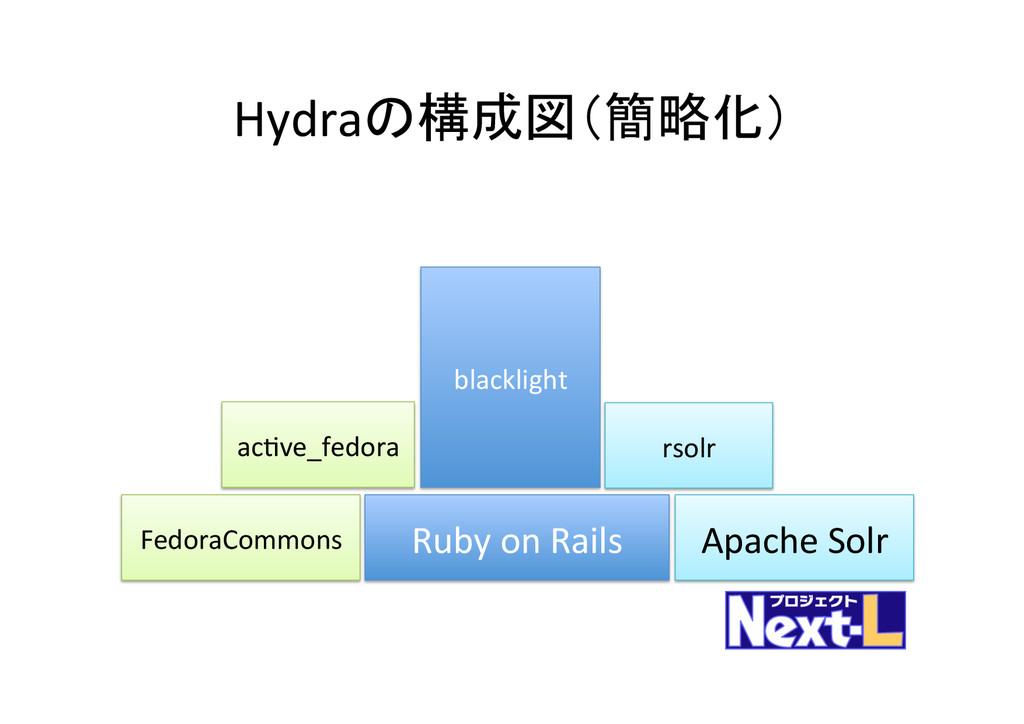 Ruby on Rails Apache Solr acYve_fe...