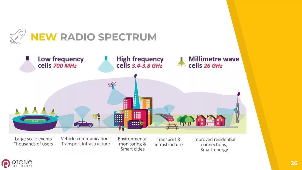 26 NEW RADIO SPECTRUM