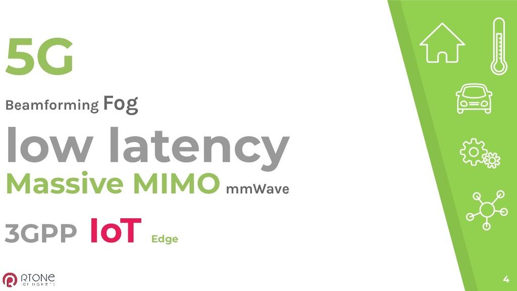 3GPP IoT Edge 4 5G Beamforming Fog low latency ...