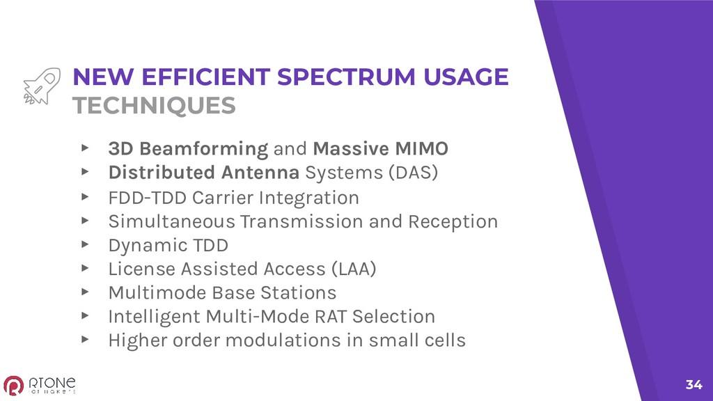34 NEW EFFICIENT SPECTRUM USAGE TECHNIQUES ▸ 3D...